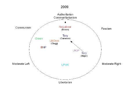 2009web